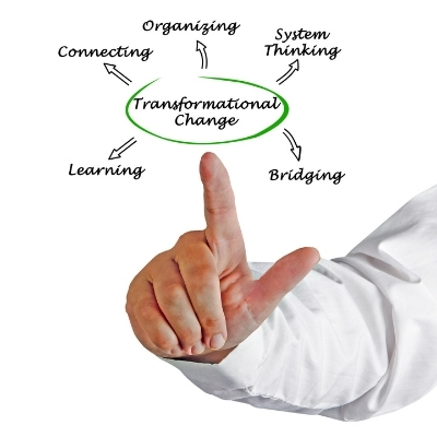 Transformation of Learning in Higher Education